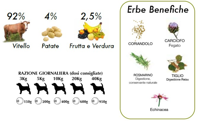 cibo umido per cani naturale vitello e mele Dalla Grana