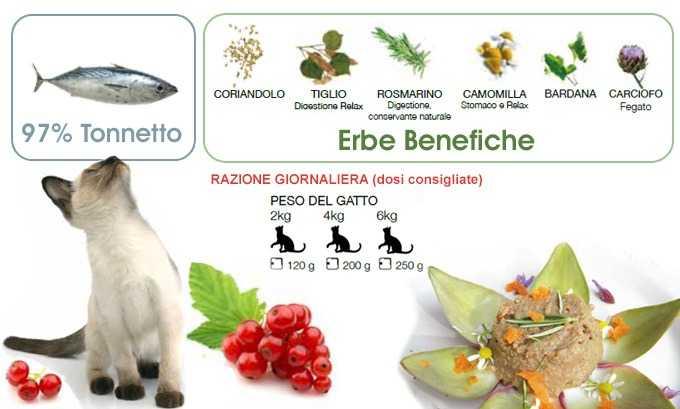 cibo umido per gatti naturale Tonnetto con Ribes Rosso Dalla Grana