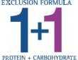 Exclusion Hypoallergenic Coniglio e Patate- Formula 1+1 monoproteico e monocarboidrato