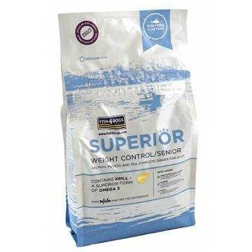 https://alimentianimalionline.it/3082-thickbox/fish4dogs-superior-weight-control-regular-kibble.jpg