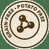 Carnilove - Zero cereali e Zero patate