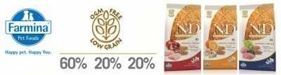 Specifiche sugli alimenti secchi Farmina N&D Low Grain per cani